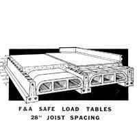 joist-load-tables