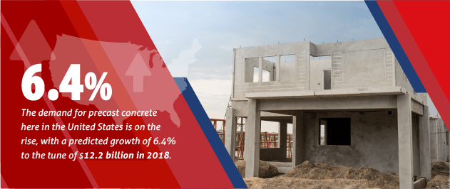 Demand-for-precast